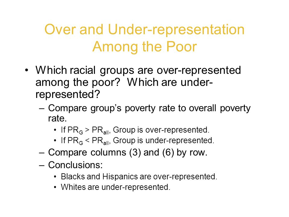 Over and Under-representation Among the Poor Which racial groups are over-represented among the poor.