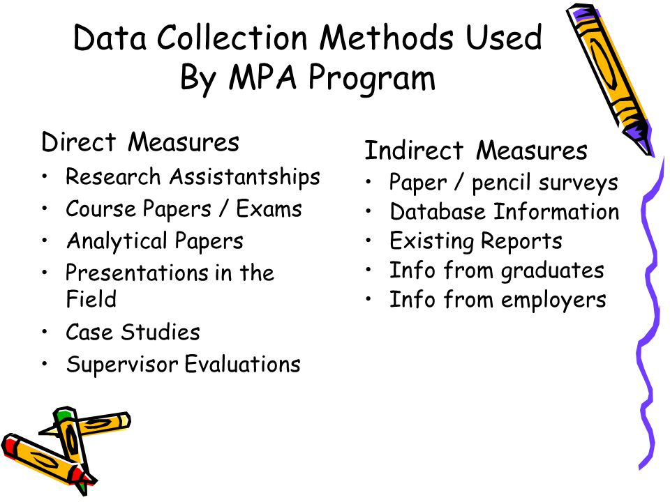 Data Collection Methods Used By MPA Program Direct Measures Research Assistantships Course Papers / Exams Analytical Papers Presentations in the Field Case Studies Supervisor Evaluations Indirect Measures Paper / pencil surveys Database Information Existing Reports Info from graduates Info from employers