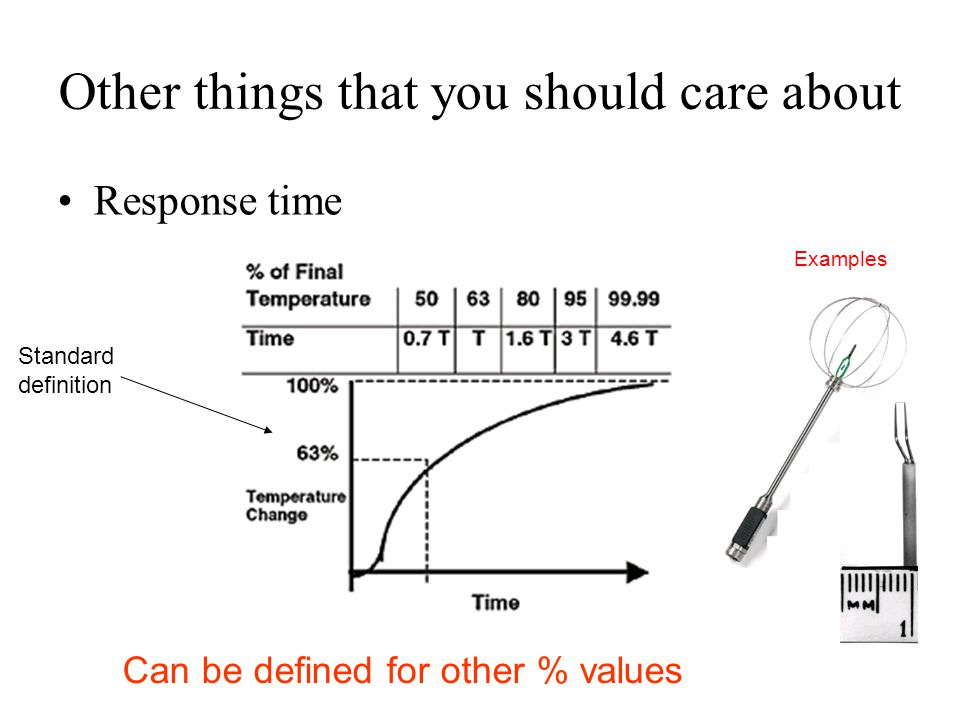Other things that you should care about Response time Can be defined for other % values Standard definition Examples