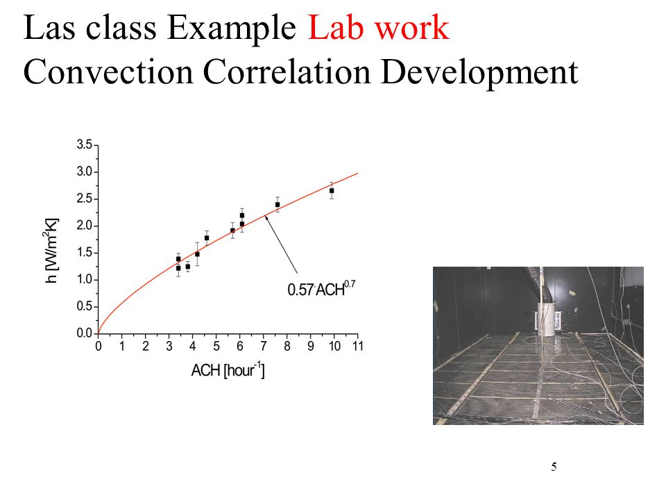 5 Las class Example Lab work Convection Correlation Development