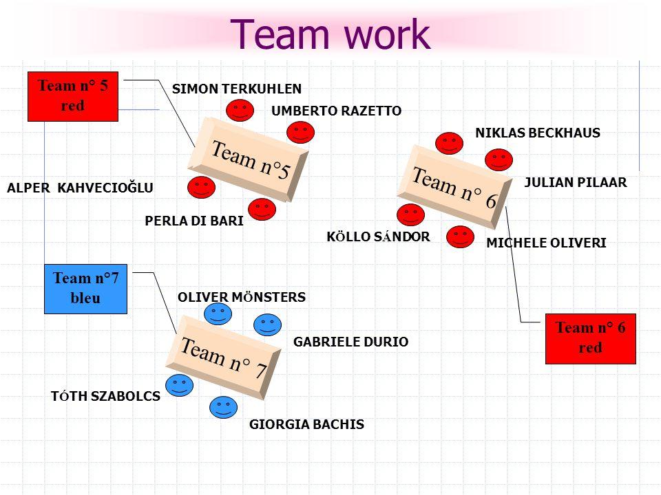 Team work Team n° 6 Team n°5 Team n° 7 Team n° 5 red Team n°7 bleu Team n° 6 red SIMON TERKUHLEN UMBERTO RAZETTO ALPER KAHVECIOĞLU PERLA DI BARI NIKLAS BECKHAUS JULIAN PILAAR K Ö LLO S Á NDOR MICHELE OLIVERI OLIVER M Ö NSTERS GABRIELE DURIO T Ó TH SZABOLCS GIORGIA BACHIS
