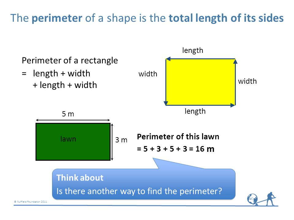 © Nuffield Foundation 2011 Perimeter of a rectangle length width length width = length + width + length + width Think about Is there another way to find the perimeter.