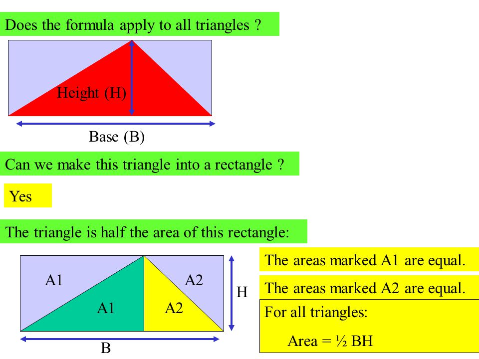 Does the formula apply to all triangles ? Base (B) Height (H) Can we make this triangle into a rectangle ? Yes The triangle is half the area of this r