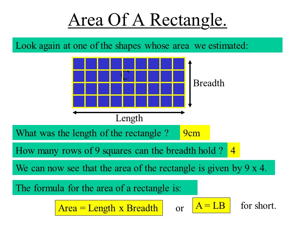 Area Of A Rectangle. Look again at one of the shapes whose area we estimated: C What was the length of the rectangle ?9cm How many rows of 9 squares c