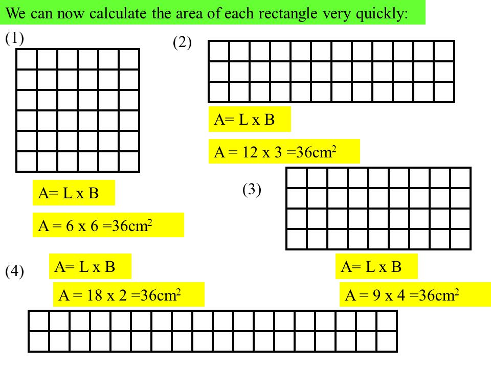 We can now calculate the area of each rectangle very quickly: (1) A= L x B A = 6 x 6 =36cm 2 (2) A= L x B A = 12 x 3 =36cm 2 (3) A= L x B A = 9 x 4 =3