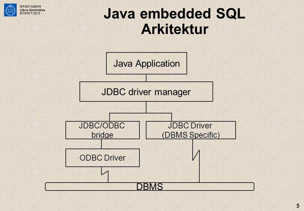 IV1351 ht2010 nikos dimitrakas KTH/ICT/SCS 5 Java embedded SQL Arkitektur Java Application JDBC driver manager DBMS JDBC/ODBC bridge ODBC Driver JDBC Driver (DBMS Specific)