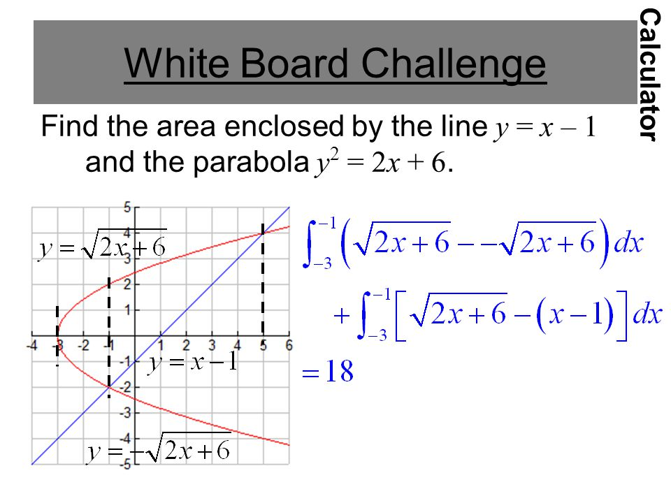 Example 5 Find the area enclosed by the line y = x – 1 and the parabola y 2 = 2x + 6.