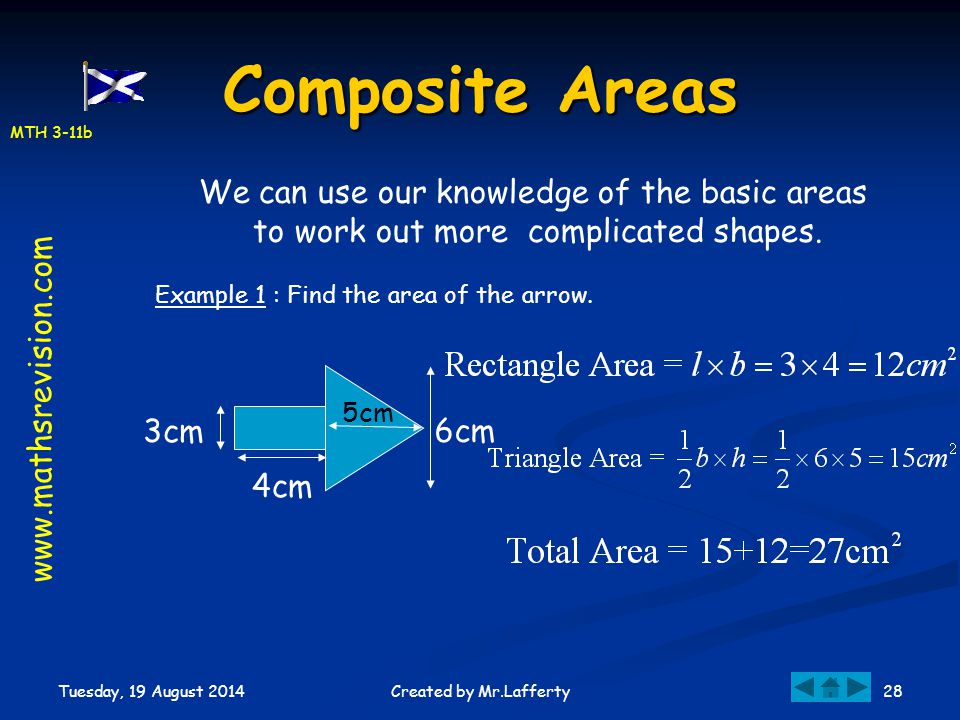 MTH 3-11b Tuesday, 19 August 2014 28Created by Mr.Lafferty Composite Areas We can use our knowledge of the basic areas to work out more complicated sh