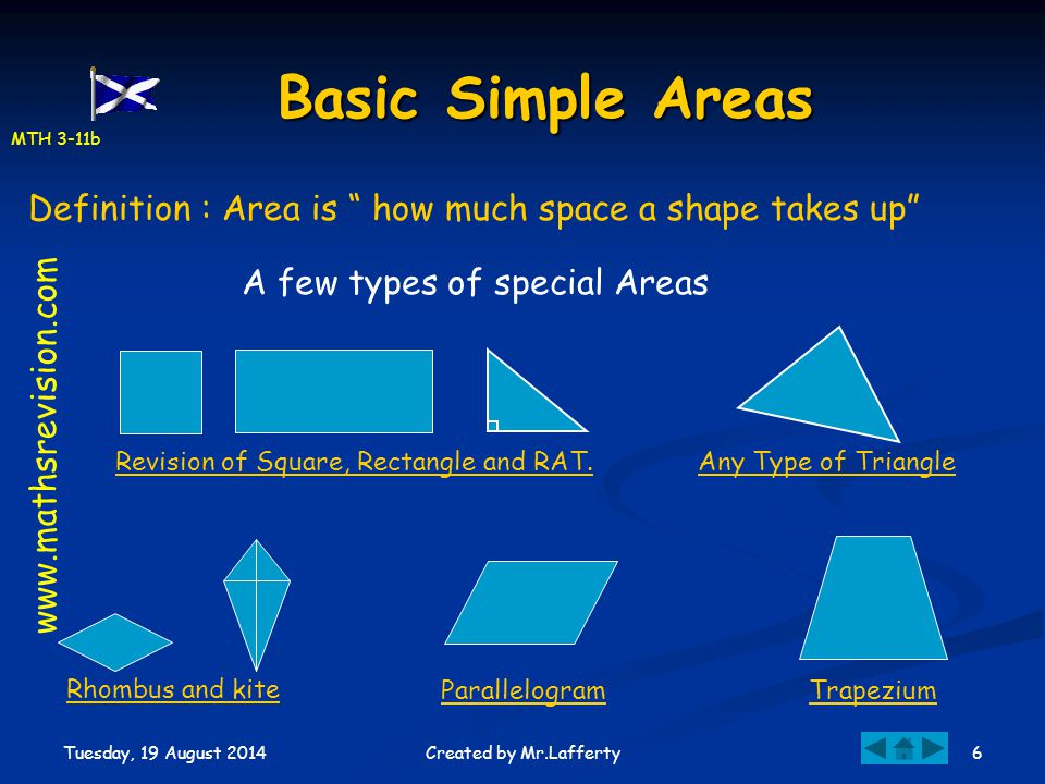 "MTH 3-11b Tuesday, 19 August 2014 6Created by Mr.Lafferty Basic Simple Areas Definition : Area is "" how much space a shape takes up"" A few types of sp"