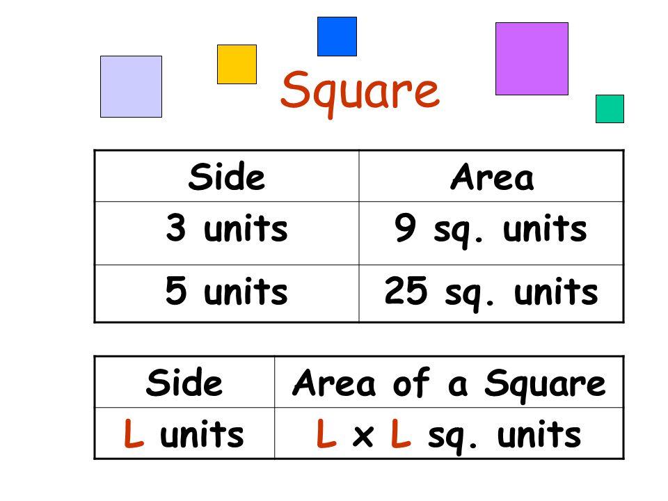 LengthBreadthArea 4 units3 units12 sq. units 5 units2 units10 sq.