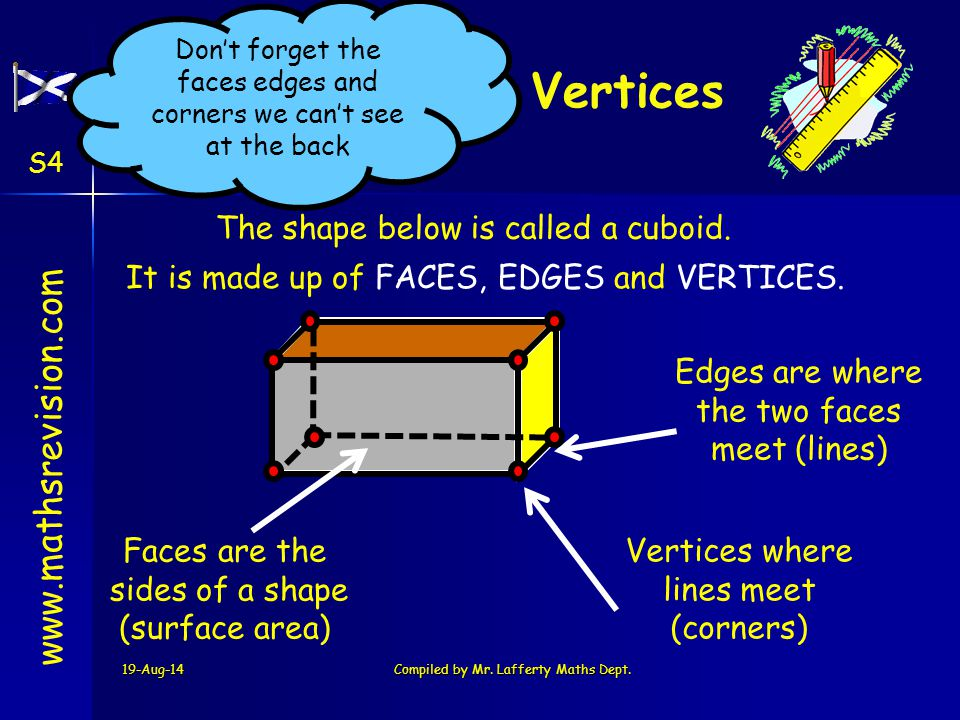 19-Aug-14Compiled by Mr. Lafferty Maths Dept. Face Edges and Vertices The shape below is called a cuboid. It is made up of FACES, EDGES and VERTICES.