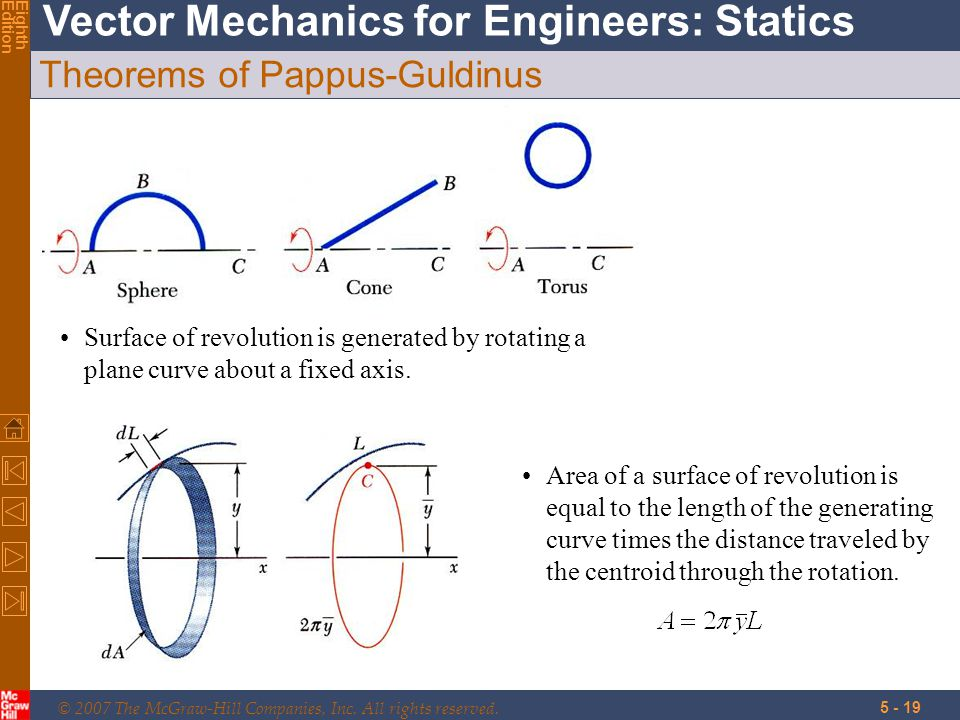 © 2007 The McGraw-Hill Companies, Inc. All rights reserved. Vector Mechanics for Engineers: Statics EighthEdition 5 - 19 Theorems of Pappus-Guldinus S