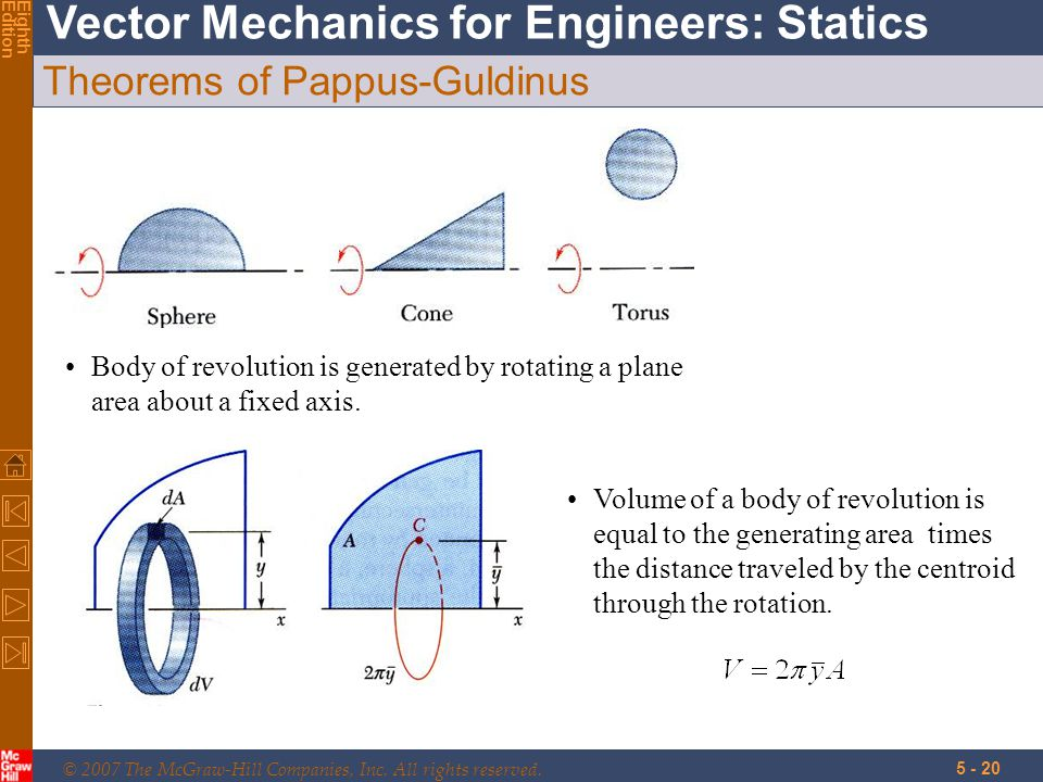 © 2007 The McGraw-Hill Companies, Inc. All rights reserved. Vector Mechanics for Engineers: Statics EighthEdition 5 - 20 Theorems of Pappus-Guldinus B