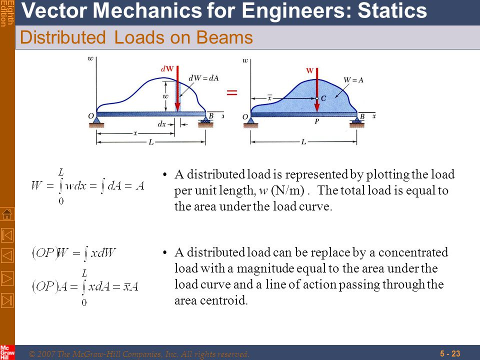 © 2007 The McGraw-Hill Companies, Inc. All rights reserved. Vector Mechanics for Engineers: Statics EighthEdition 5 - 23 Distributed Loads on Beams A