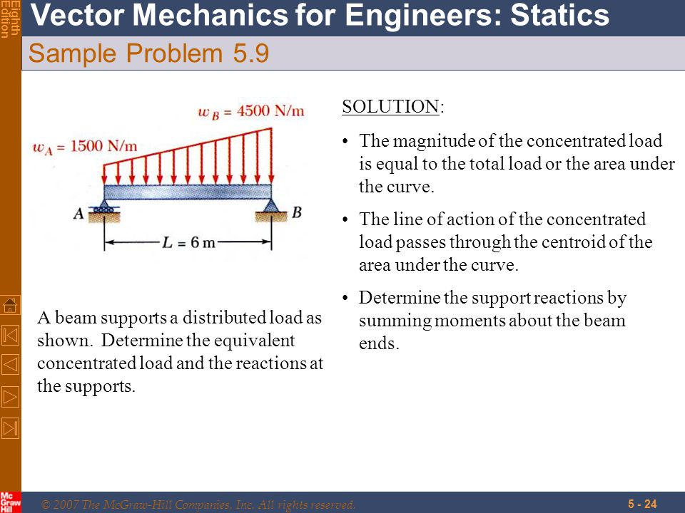 © 2007 The McGraw-Hill Companies, Inc. All rights reserved. Vector Mechanics for Engineers: Statics EighthEdition 5 - 24 Sample Problem 5.9 A beam sup