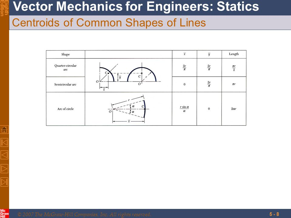 © 2007 The McGraw-Hill Companies, Inc. All rights reserved. Vector Mechanics for Engineers: Statics EighthEdition 5 - 8 Centroids of Common Shapes of