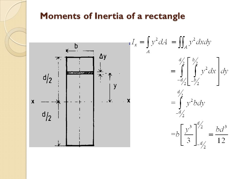 Moments of Inertia of a rectangle