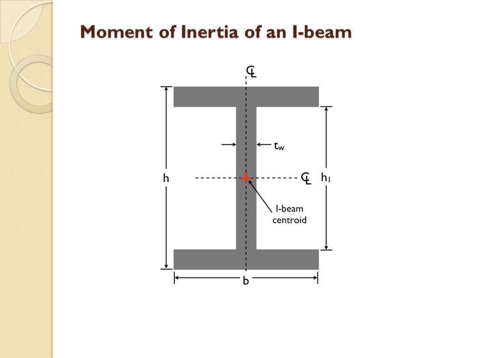 Moment of Inertia of an I-beam