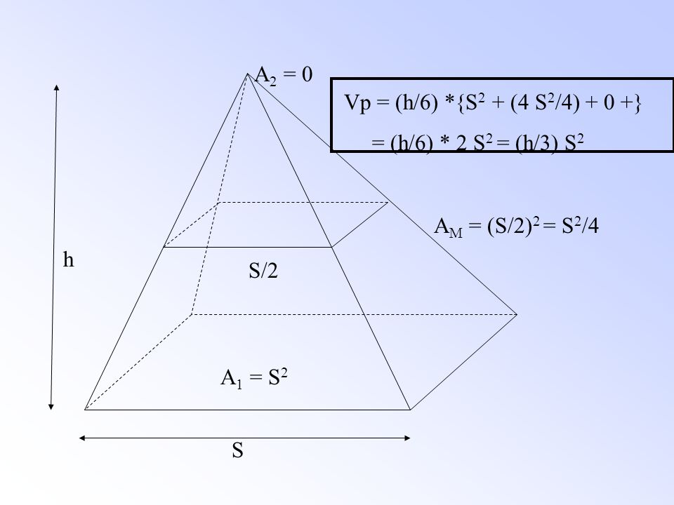 Prismoidal Formula What is a prismoid? A solid with parallel ends joined by a plane or continuously wrapped surfaces Fits most earthwork problems V P