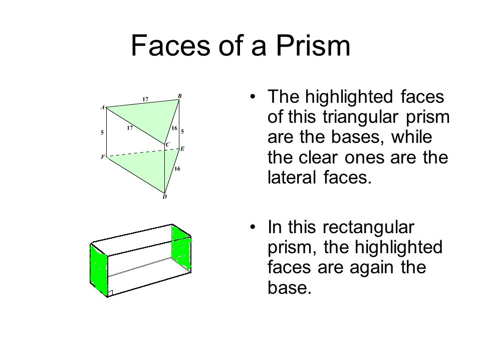 Surface Area of Prism Using the net method is one way to find the area.