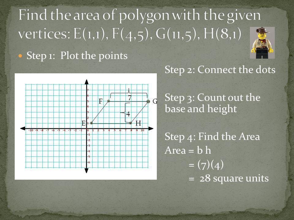 Step 1: Plot the points Step 2: Connect the dots Step 3: Count out the base and height Step 4: Find the Area Area = b h = (7)(4) = 28 square units E FG H 4 7