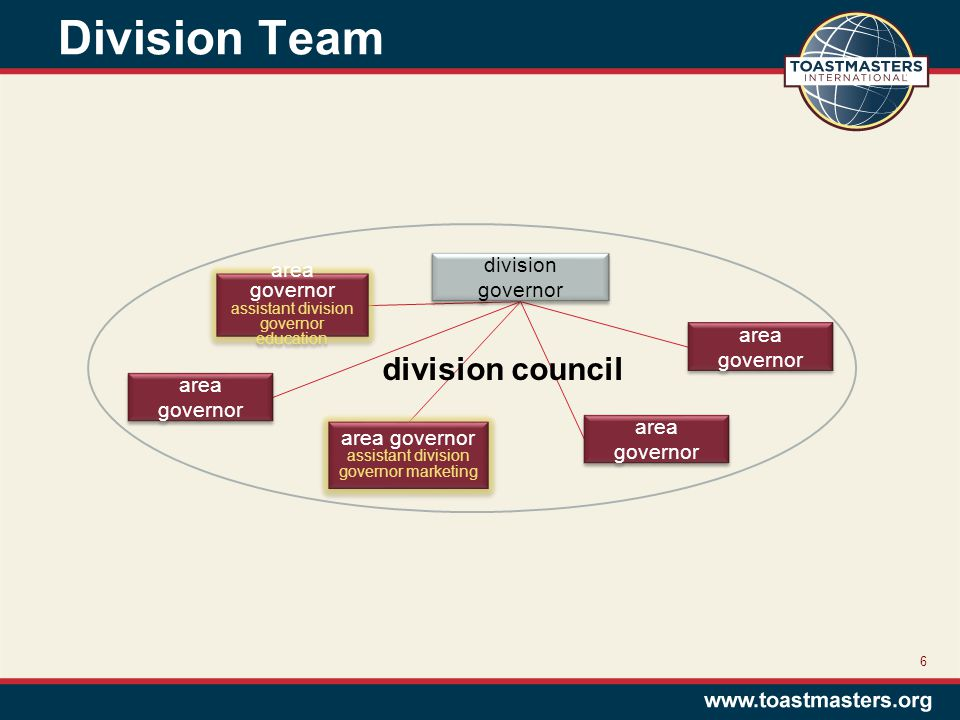 Division Team 6 division governor area governor assistant division governor education area governor assistant division governor education area governo