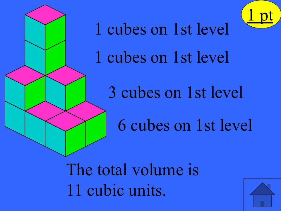 1 pt 6 cubes on 1st level 1 cubes on 1st level 3 cubes on 1st level The total volume is 11 cubic units.