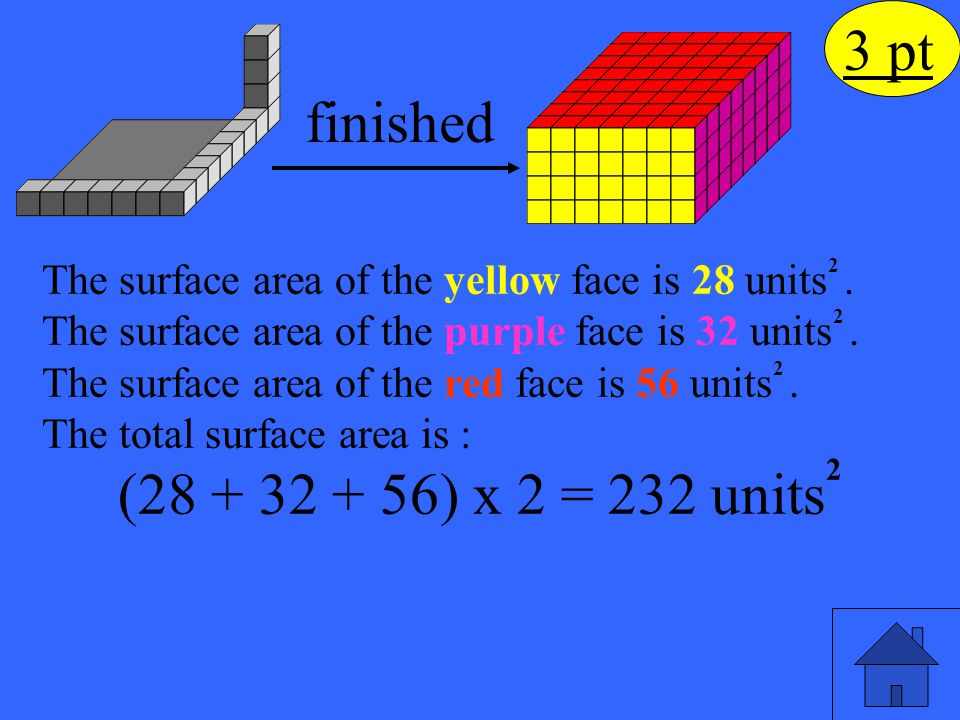 The surface area of the yellow face is 28 units 2. The surface area of the purple face is 32 units 2. The surface area of the red face is 56 units 2.