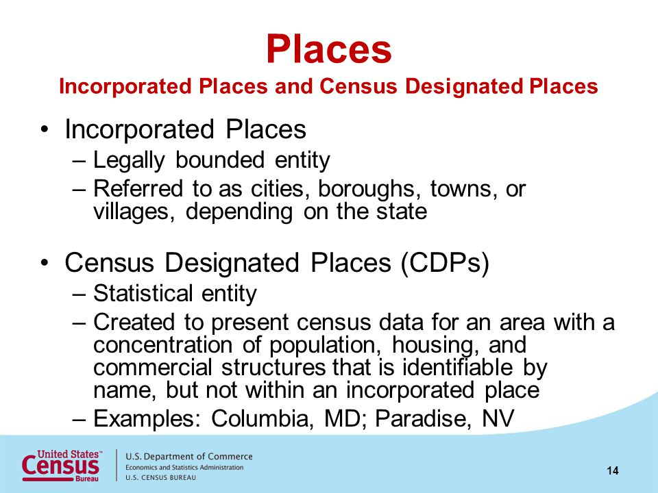 Places Incorporated Places and Census Designated Places Incorporated Places –Legally bounded entity –Referred to as cities, boroughs, towns, or villages, depending on the state Census Designated Places (CDPs) –Statistical entity –Created to present census data for an area with a concentration of population, housing, and commercial structures that is identifiable by name, but not within an incorporated place –Examples: Columbia, MD; Paradise, NV 14