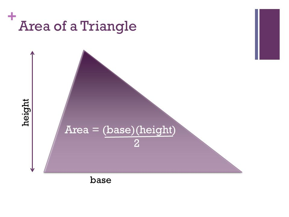 + Area of a Triangle base height Area = (base)(height) 2