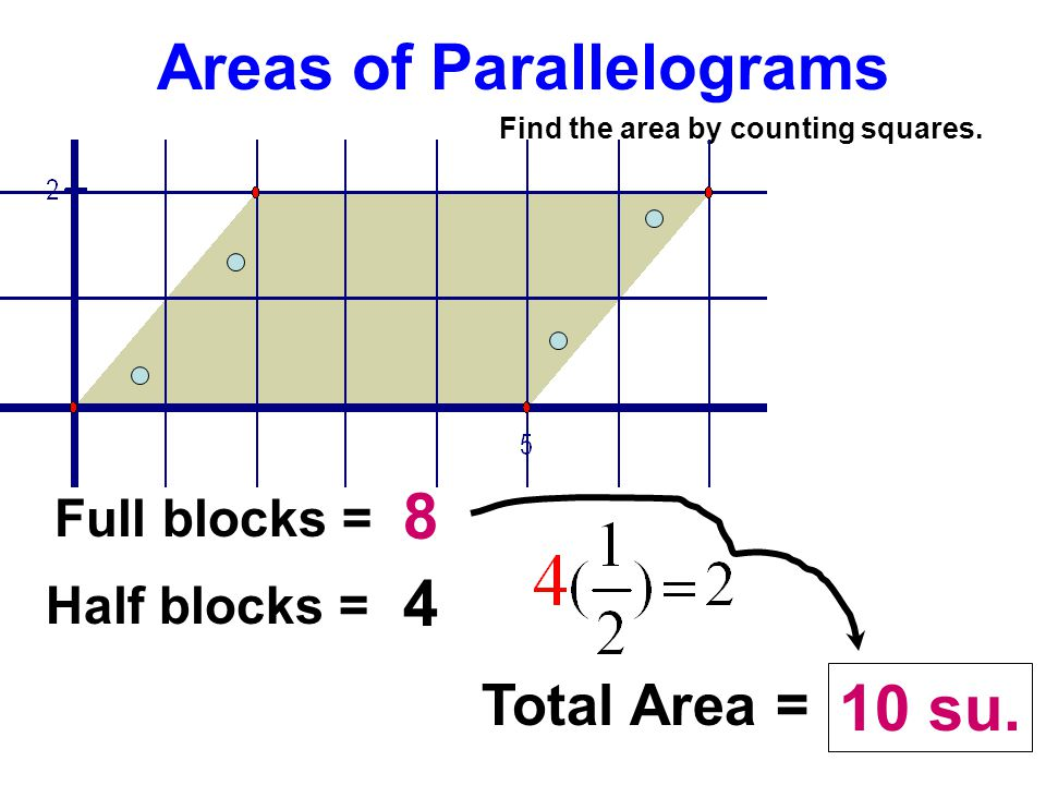 Sample Problems 14.75 8.25 Find the area. A= 121.6875 8.2514.75 A= 121.7