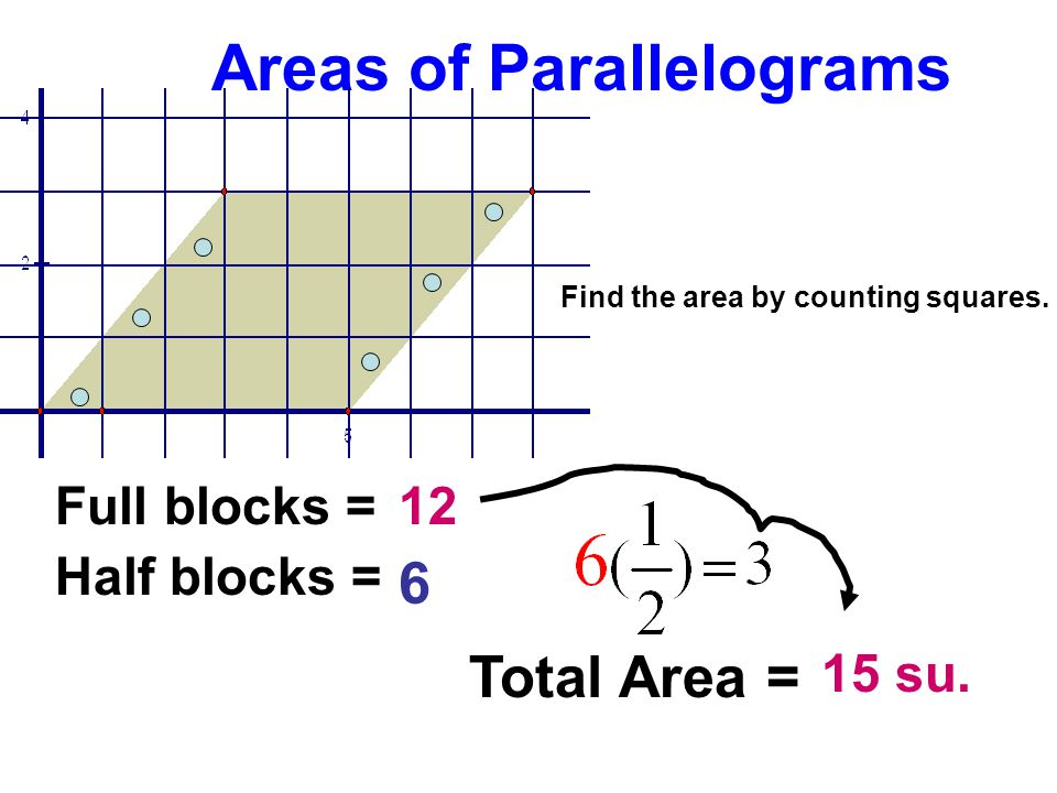 Finding Areas of Parallelogram 12 20 16 1216