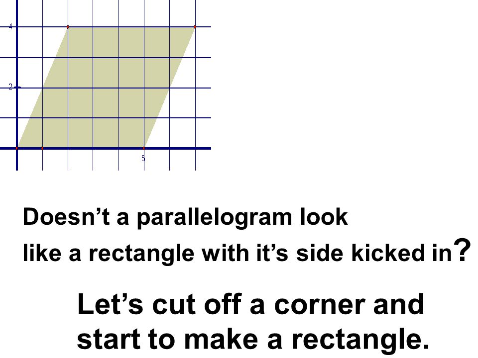 Doesn't a parallelogram look like a rectangle with it's side kicked in ? Let's cut off a corner and start to make a rectangle.