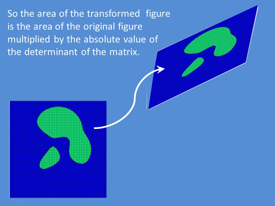 So the area of the transformed figure is the area of the original figure multiplied by the absolute value of the determinant of the matrix.
