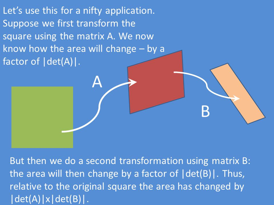 Let's use this for a nifty application. Suppose we first transform the square using the matrix A. We now know how the area will change – by a factor o
