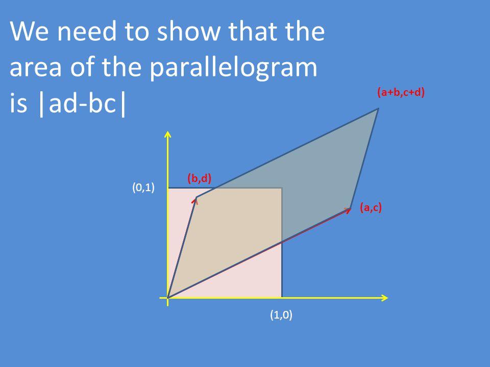 (1,0) (0,1) (b,d) (a,c) (a+b,c+d) The base of the parallelogram has length (a 2 +c 2 ) 1/2 (a 2 +c 2 ) 1/2