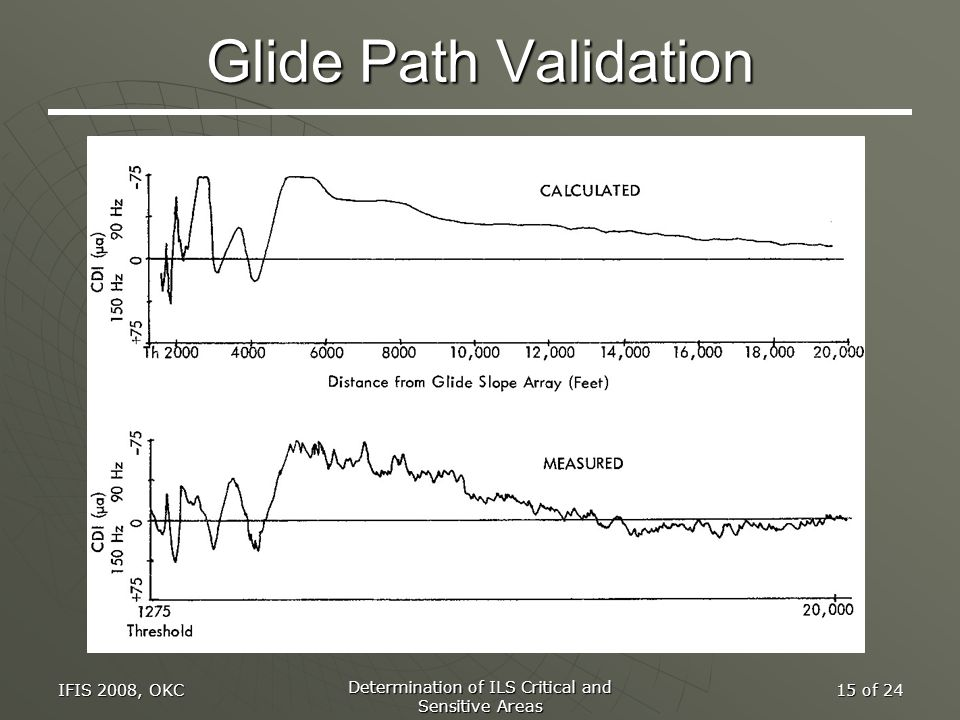 IFIS 2008, OKC Determination of ILS Critical and Sensitive Areas 15 of 24 Glide Path Validation