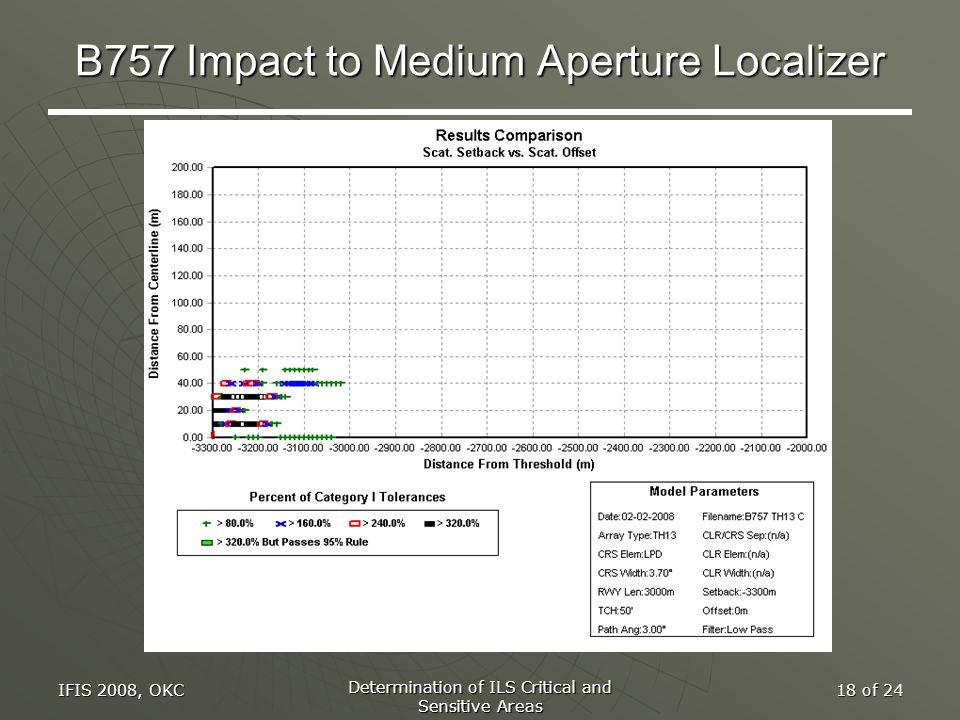 IFIS 2008, OKC Determination of ILS Critical and Sensitive Areas 18 of 24 B757 Impact to Medium Aperture Localizer