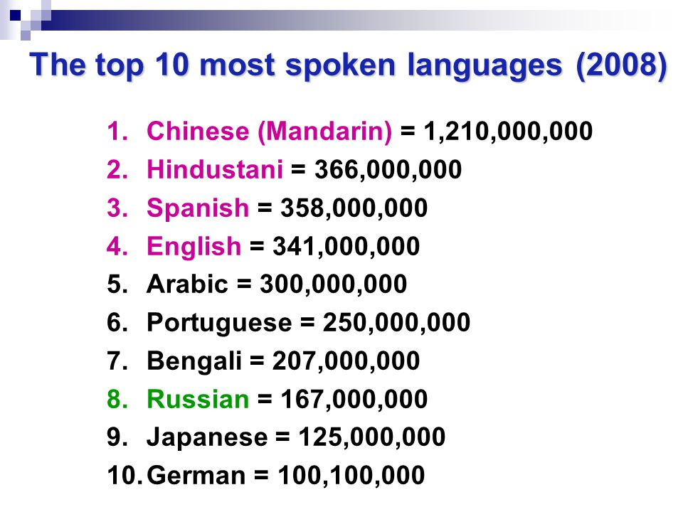 Countries in order of native speakers RankCountry 1 st language speakers 1.The USA215.4 mln 2.The United Kingdom58 mln 3.Canada17,7 mln 4.Australia15 mln 5.Ireland3,8 mln 6.South Africa3,7 mln 7.New Zealand≥ 3 mln 8.Jamaica2.6 mln