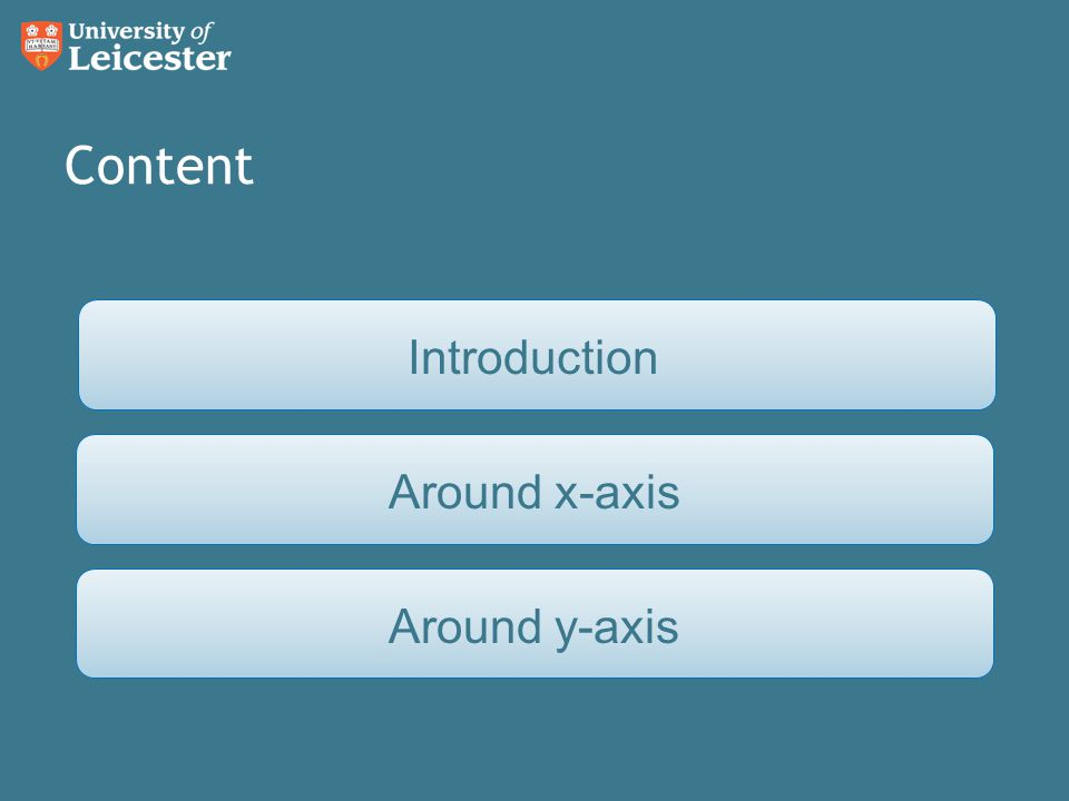 Content Around y-axisAround x-axisIntroduction