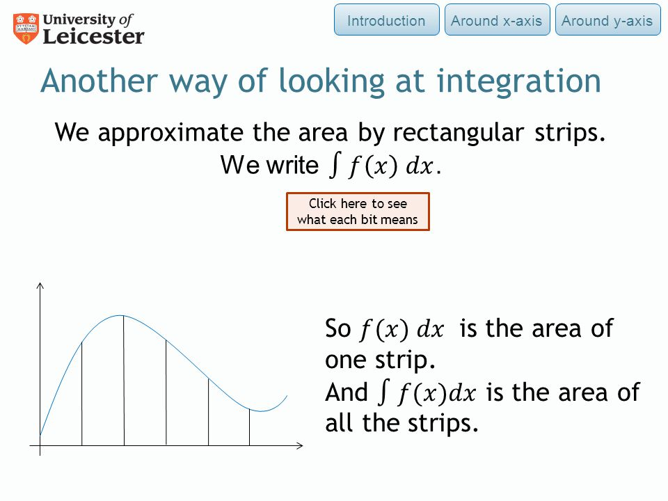 Around y-axisAround x-axis Another way of looking at integration Introduction Click here to see what each bit means