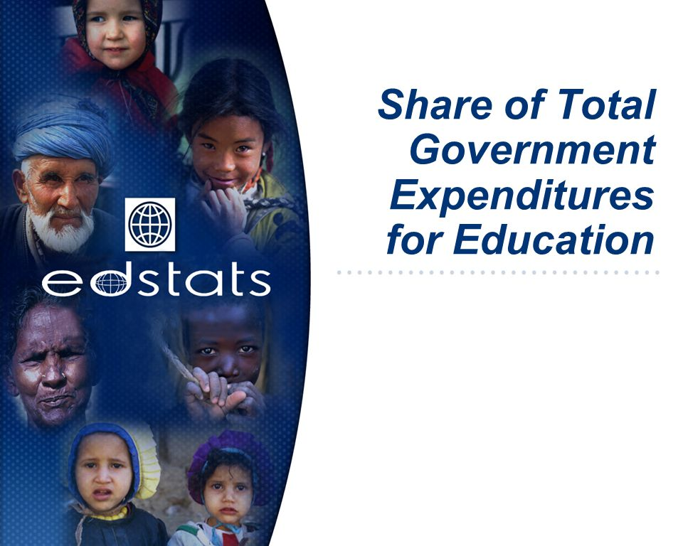 Share of Total Government Expenditures for Education