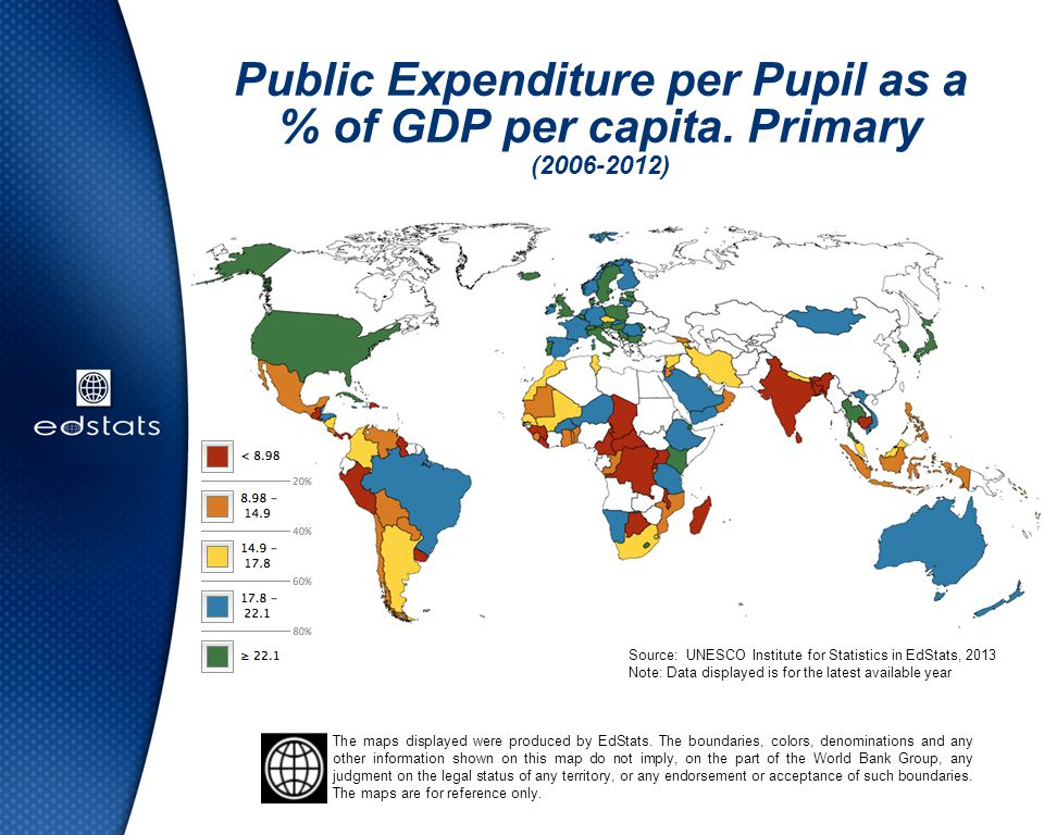 Public Expenditure per Pupil as a % of GDP per capita. Primary (2006-2012) Source: UNESCO Institute for Statistics in EdStats, 2013 Note: Data display