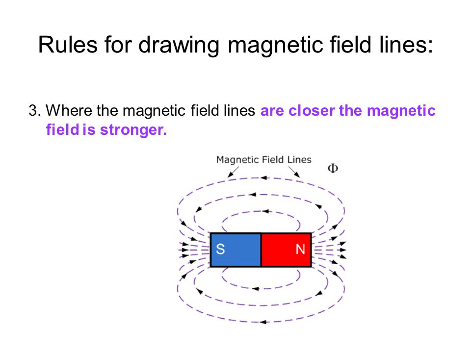 Rules for drawing magnetic field lines: 3. Where the magnetic field lines are closer the magnetic field is stronger.