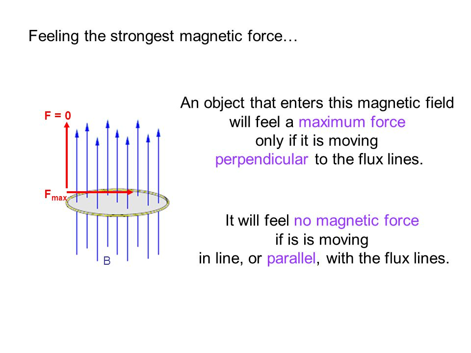 Feeling the strongest magnetic force… B An object that enters this magnetic field will feel a maximum force only if it is moving perpendicular to the