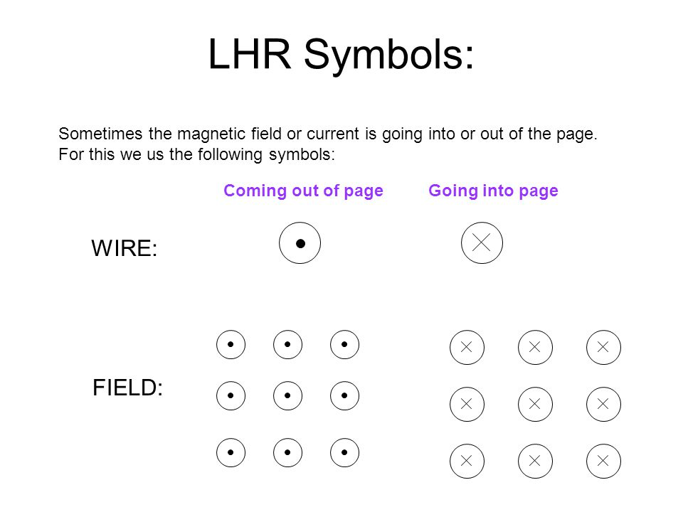 LHR Symbols: Sometimes the magnetic field or current is going into or out of the page. For this we us the following symbols: WIRE: FIELD: Coming out o