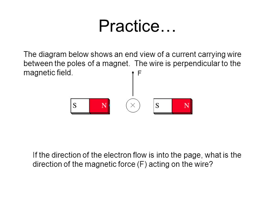 Practice… The diagram below shows an end view of a current carrying wire between the poles of a magnet. The wire is perpendicular to the magnetic fiel