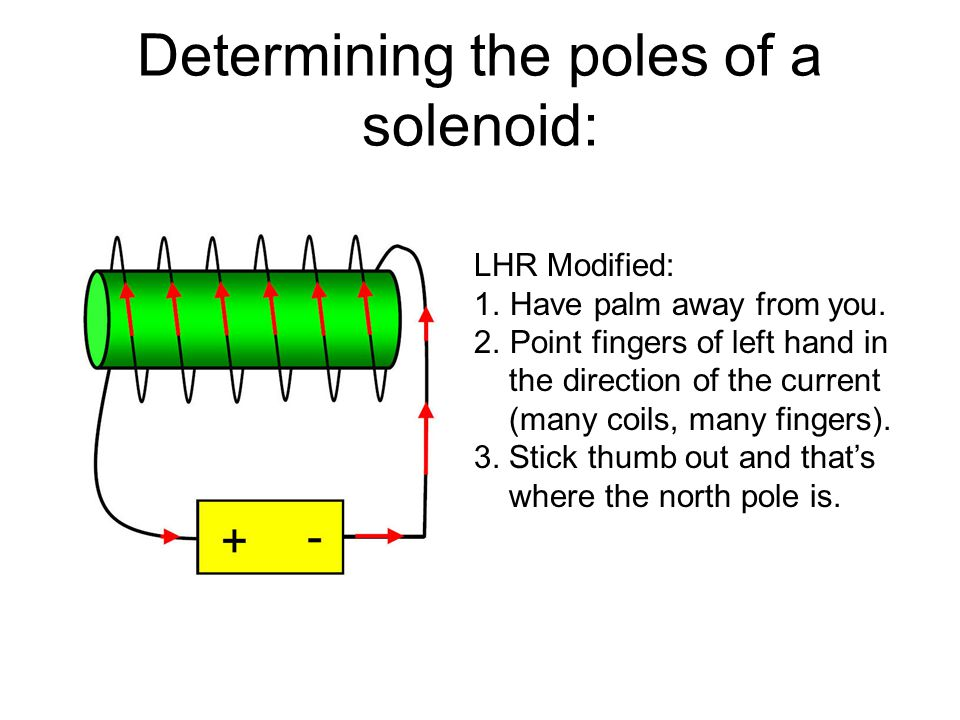 Determining the poles of a solenoid: LHR Modified: 1.Have palm away from you. 2.Point fingers of left hand in the direction of the current (many coils