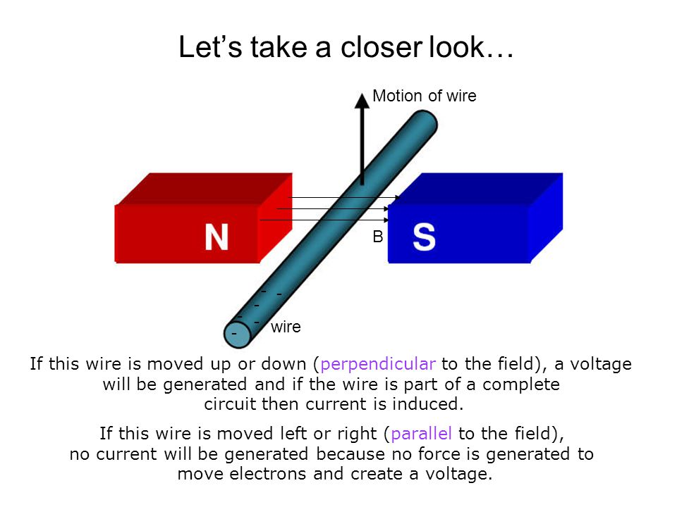Let's take a closer look… wire B If this wire is moved up or down (perpendicular to the field), a voltage will be generated and if the wire is part of
