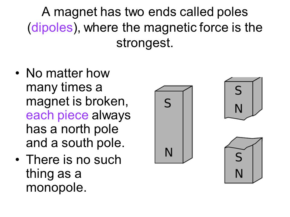 Practice… The diagram below shows an end view of a current carrying wire between the poles of a magnet.